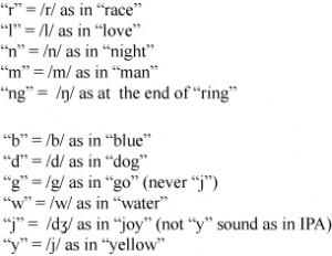 consonants1